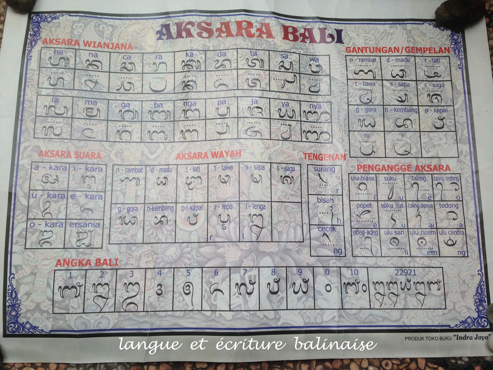 titre langue balinaise
